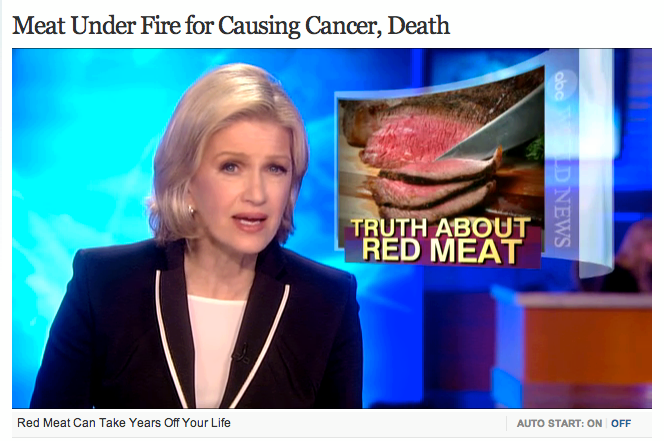 Cancer Meat